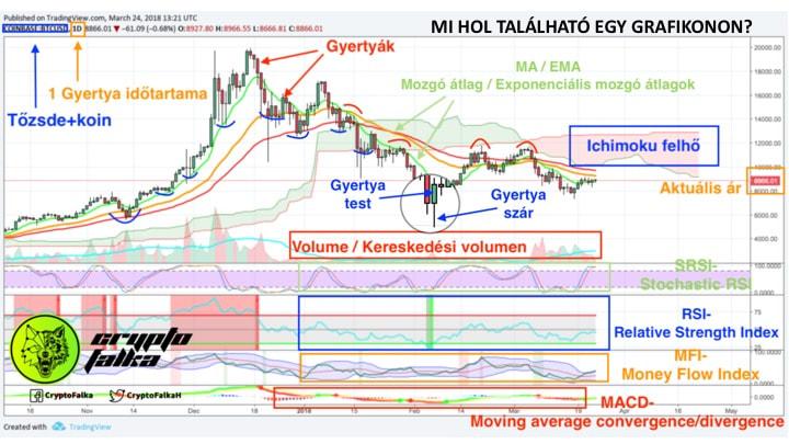 04. Tradingview