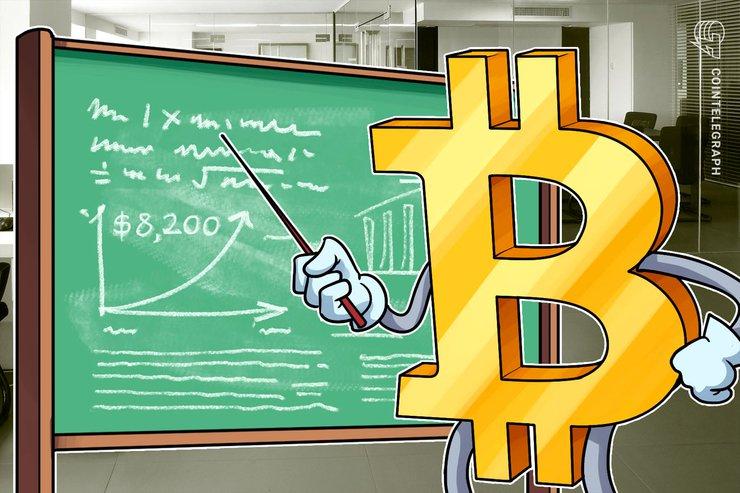 Bitcoin ár_cointelegraph