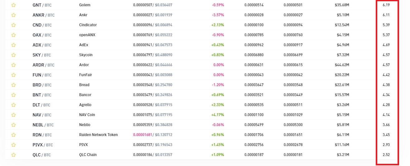 bitcoin kereskedési párok)