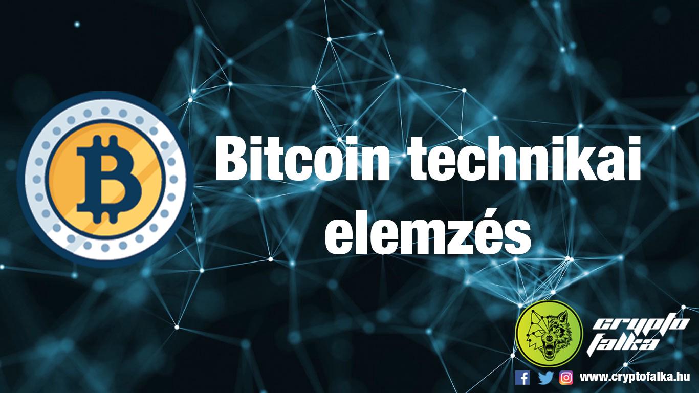 Bitcoin támasz cryptofalka