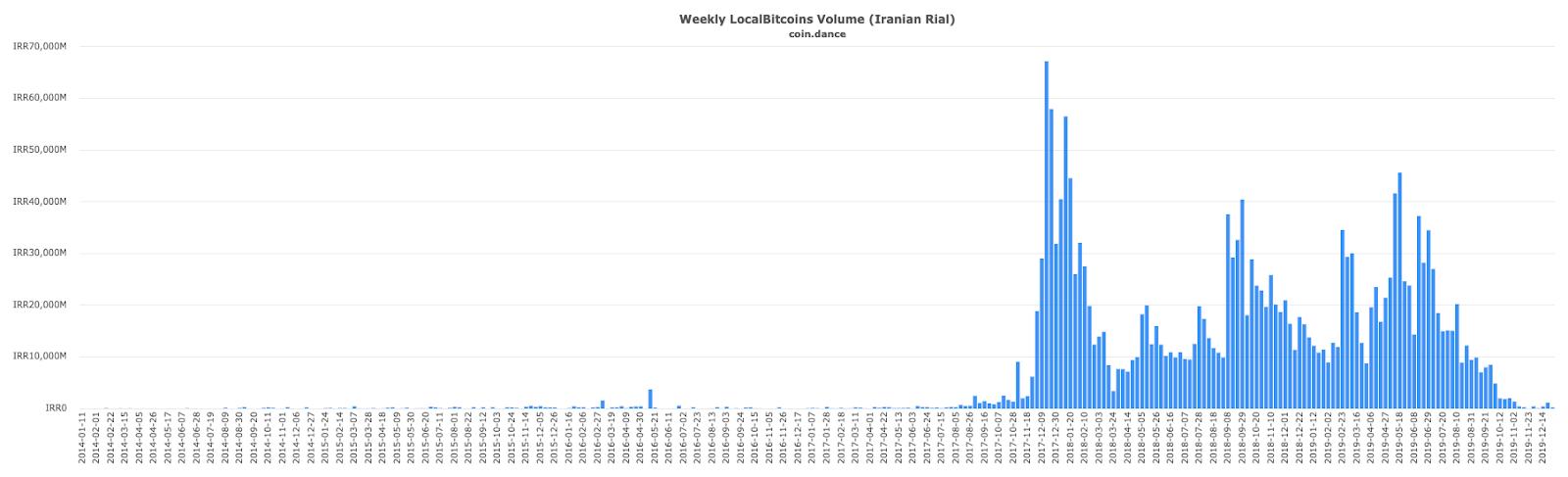 Bitcoin ára cointelegraph2