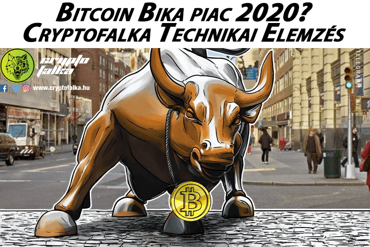 Bitcoin bika piac cryptofalka