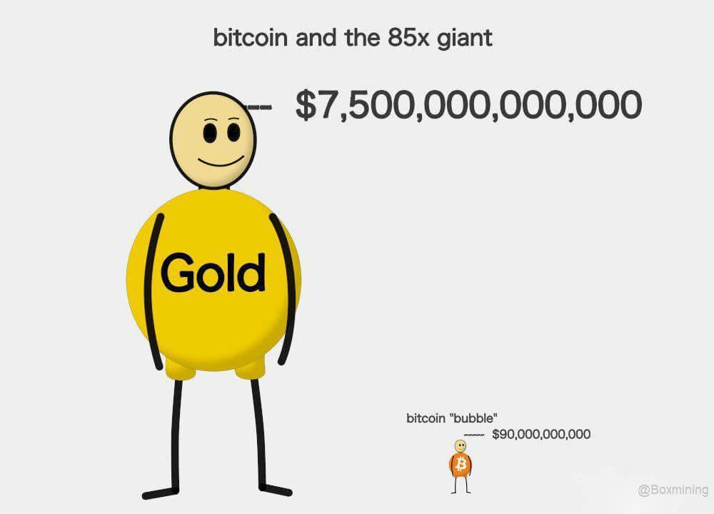 Arany_bitcoin_cryptofalka_3