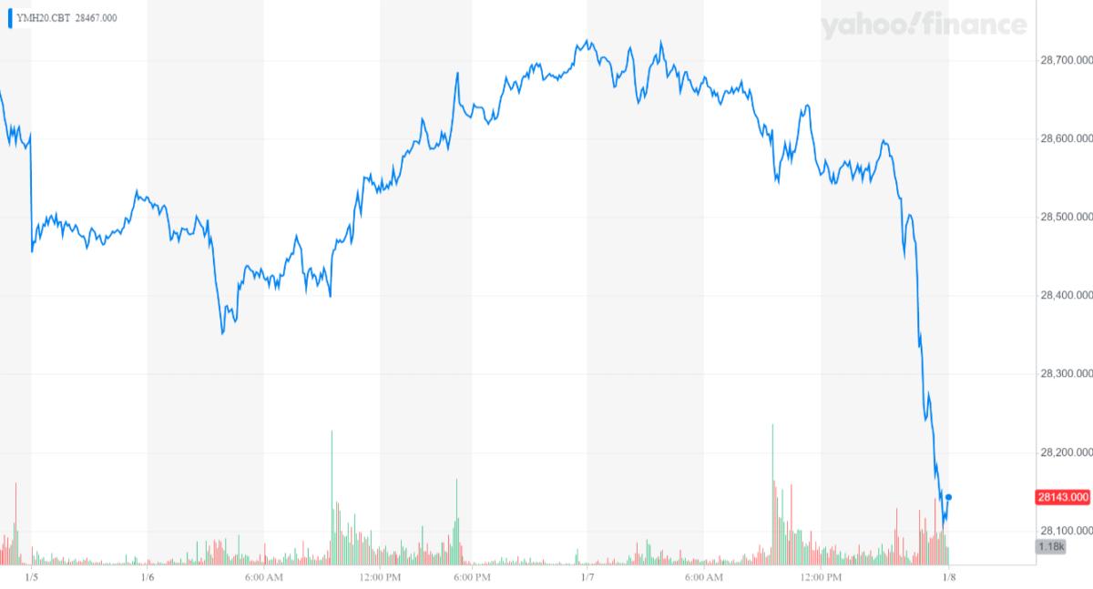 Dow_jones_crash