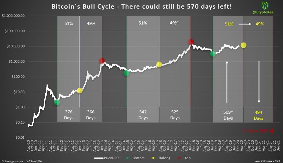 Bitcoin_ár_3