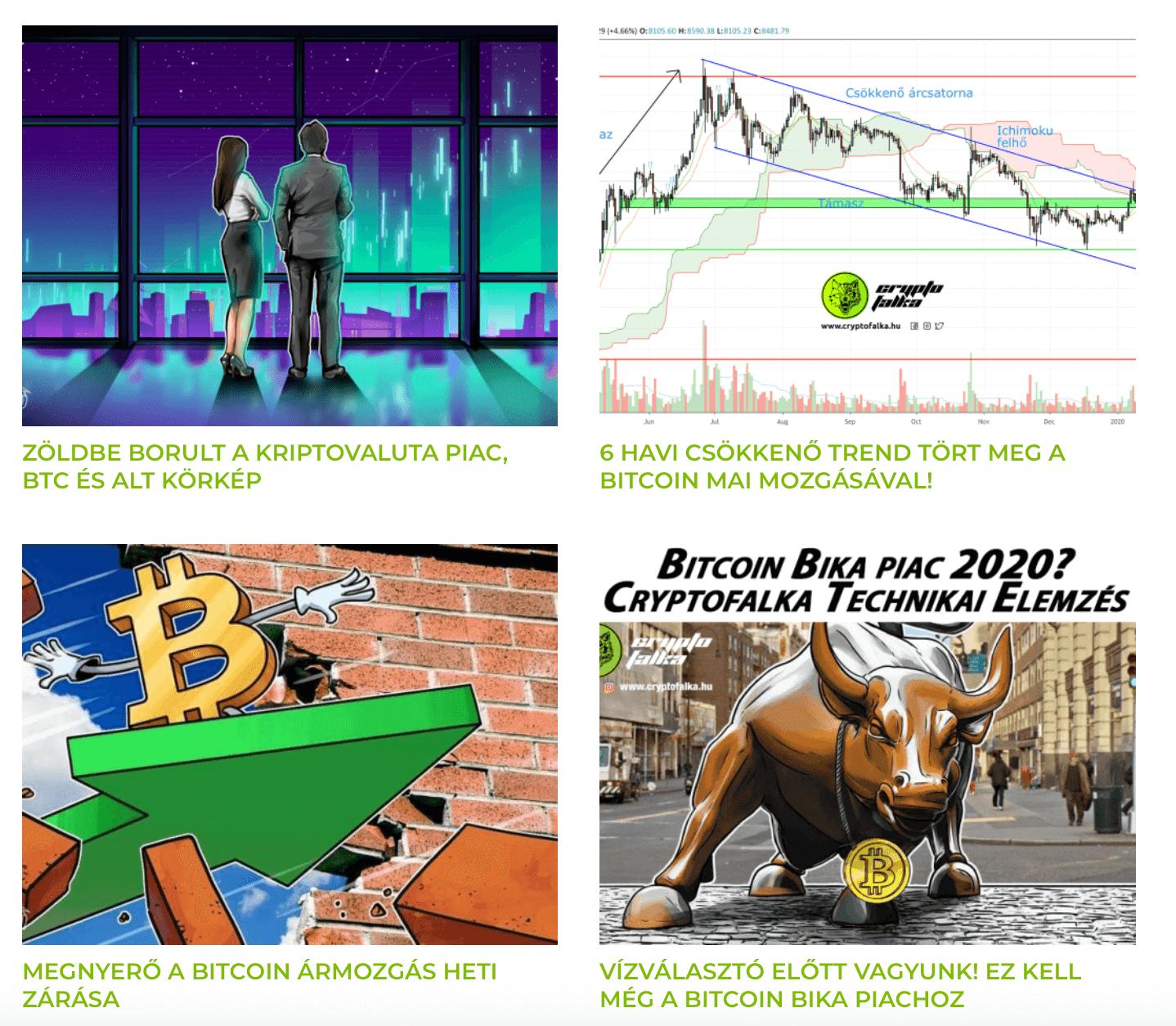 Bitcoin ár és technikai elemzés cryptofalka