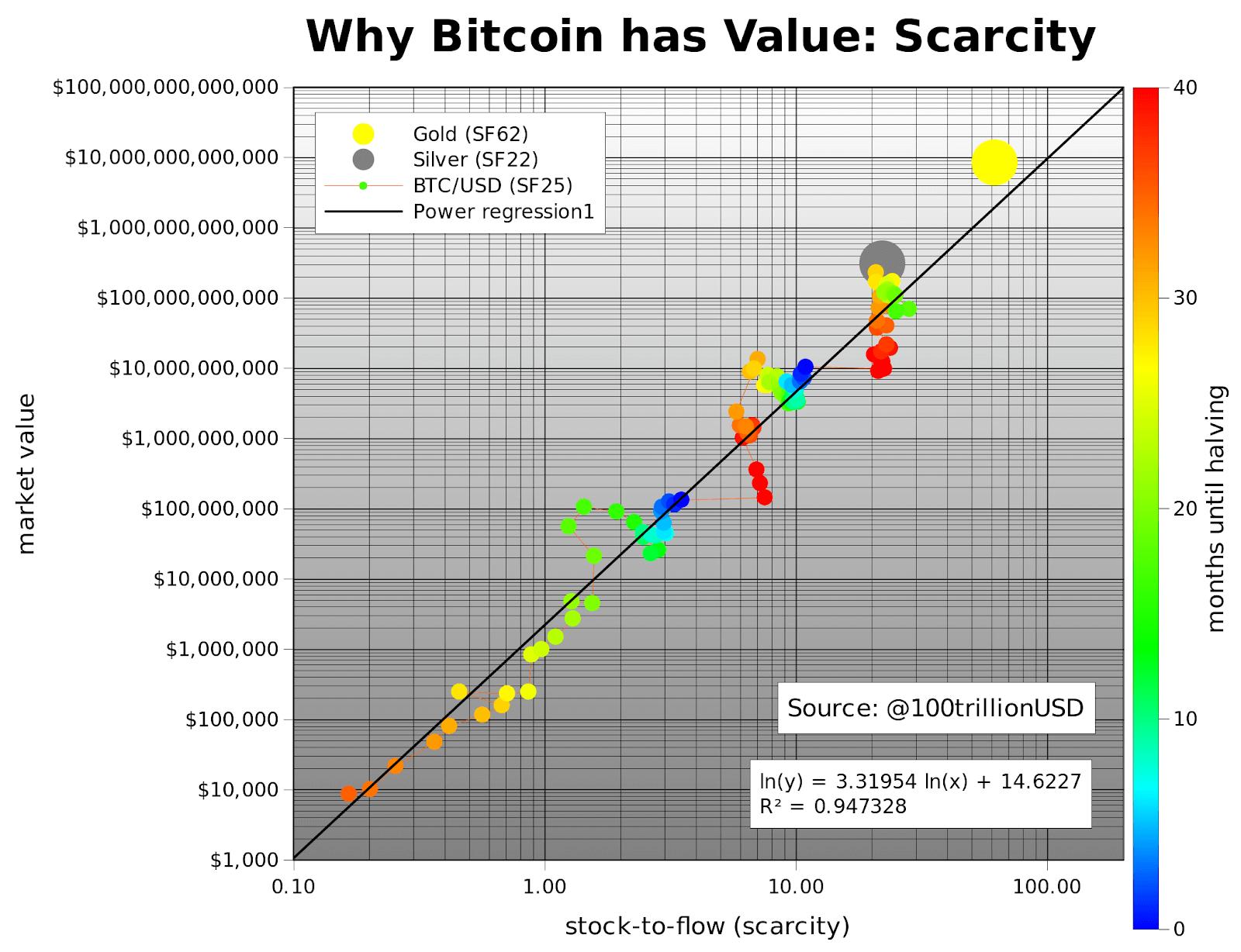 bitcoin blokkfelezés_3