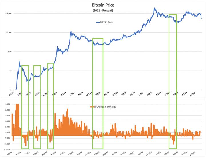 Bitcoin hálózat_2