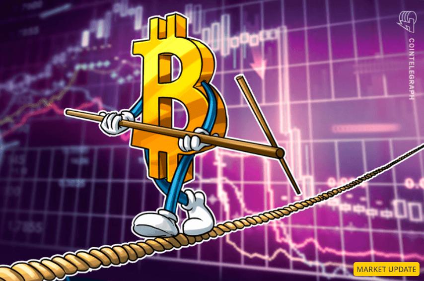 Bitcoin helyzet