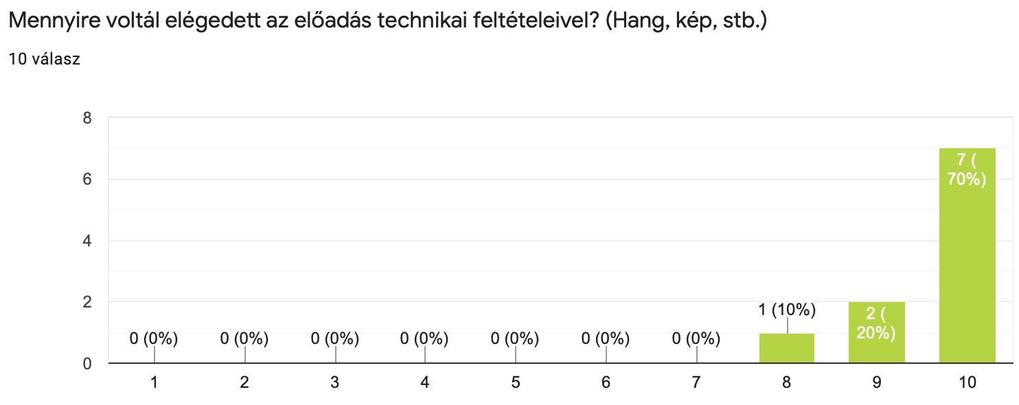 cryptocurrency tőzsde jelentés)