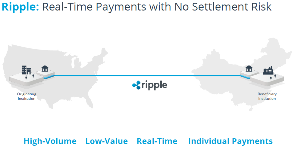 Ripple route