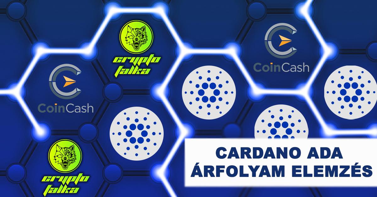 Cardano árfolyam elemzés I Cryptofalka