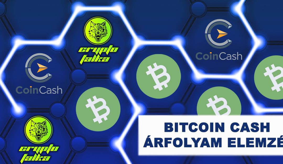 Hogy teljesít a dollárral szemben a Bitcoin Cash árfolyam?