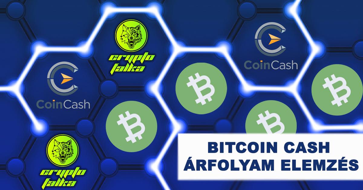 Bitcoin Cash árfolyam elemzés I Cryptofalka
