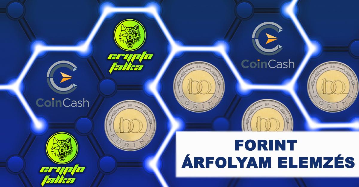Forint euró árfolyam elemzés I Cryptofalka