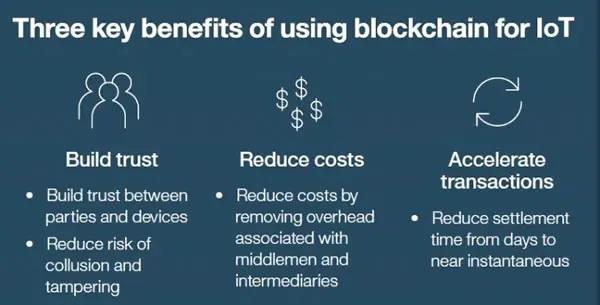 Blokklánc-IoT I Cryptofalka