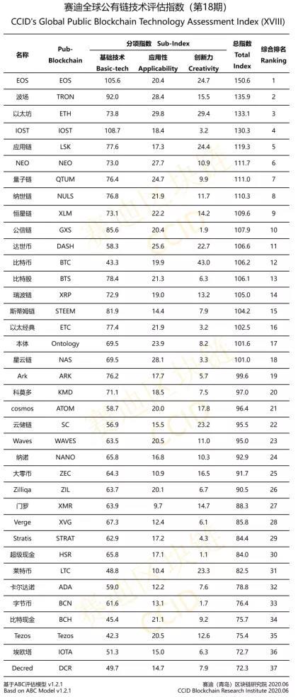 Kriptovaluta ranglista Kína I Cryptofalka