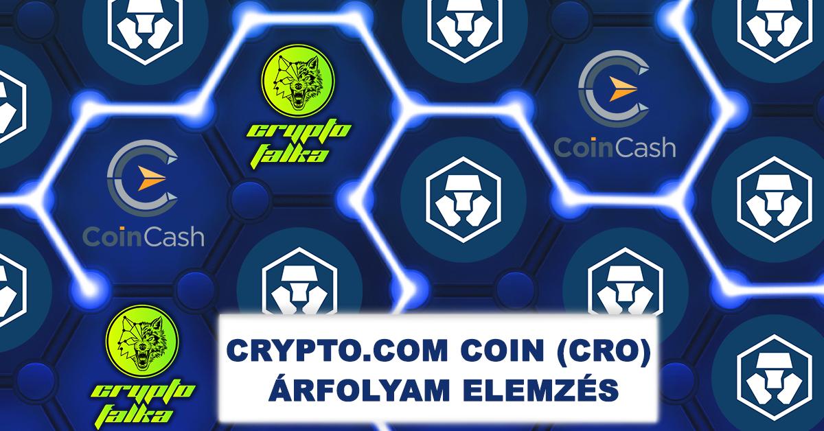 Crypto.com CRO árfolyam elemzés I Cryptofalka