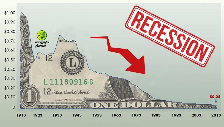 Dollár infláció I Cryptofalka