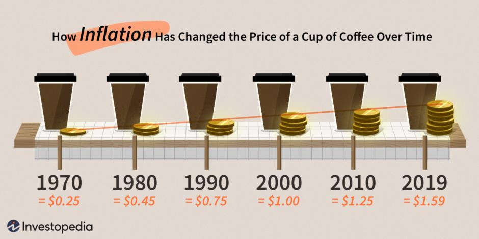 bitcoin infláció