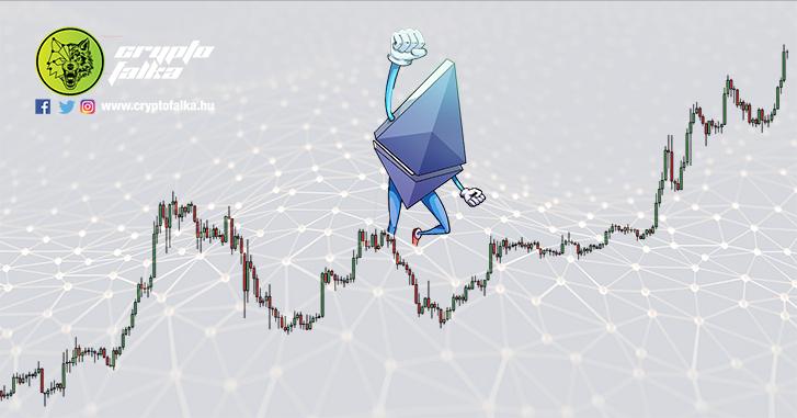 Szárnyal és új éves csúcsot döntött az Ethereum árfolyam