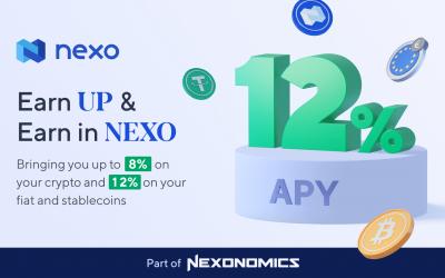 Tovább emelte kamatjait a Nexo kriptovaluta hitelező