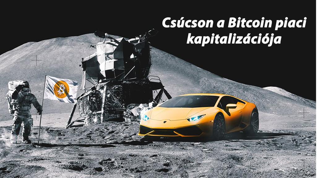 Új csúcs a Bitcoin piaci kapitalizációjában 2020-ban