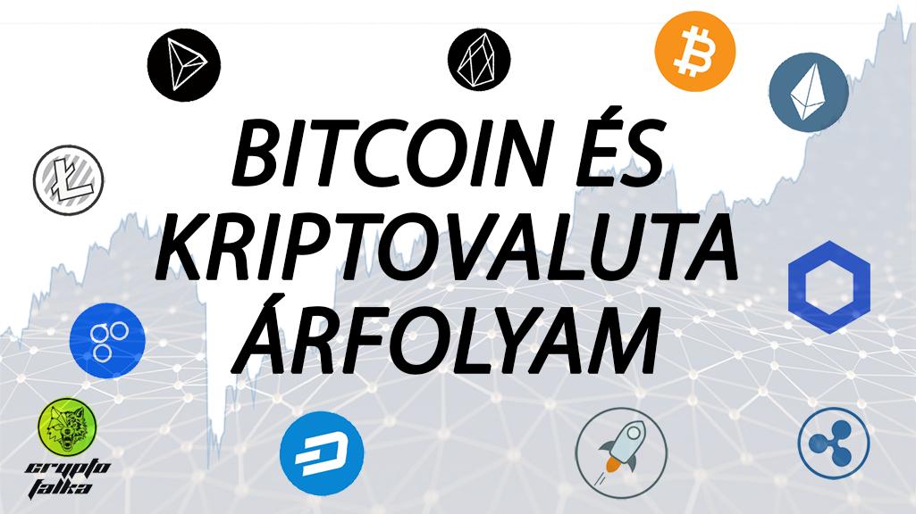 bitcoin aussie rendszer bejelentkezés)