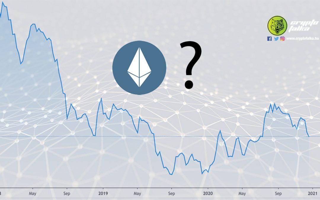 Vízválasztó előtt az Ethereum és az altcoinok árfolyama