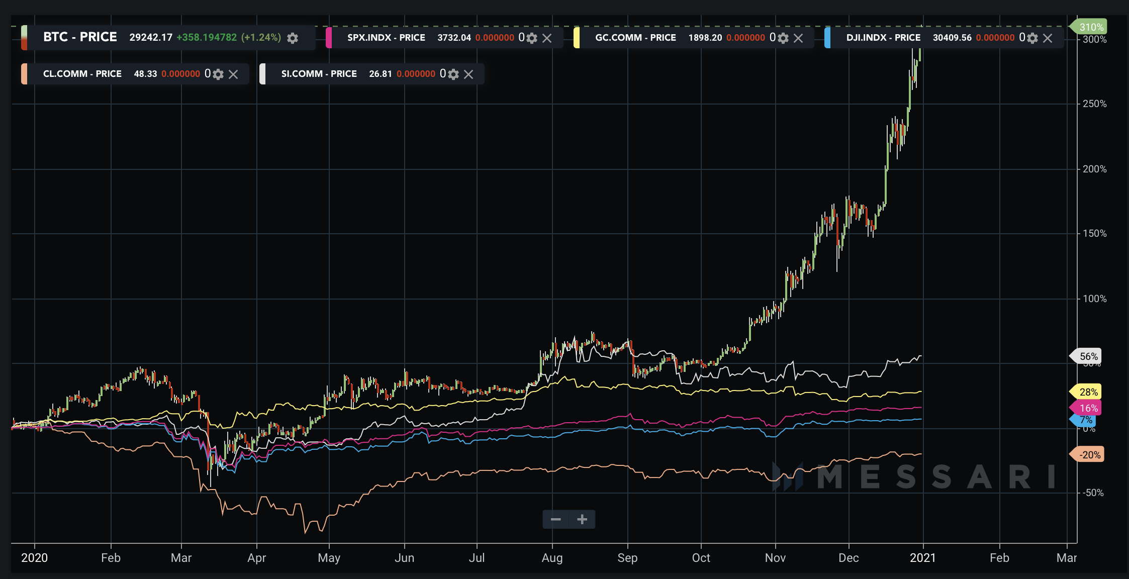 bitcoin kereskedési osztály
