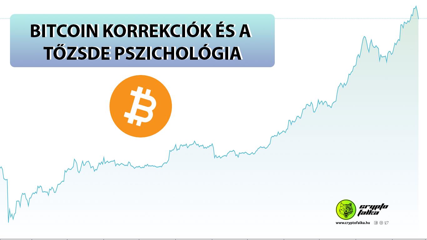 Bitcoin korrekció I Cryptofalka