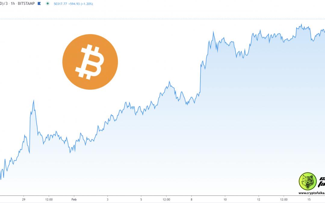 Sosem volt még ilyen drága egy Bitcoin, 50000$ felett az ára