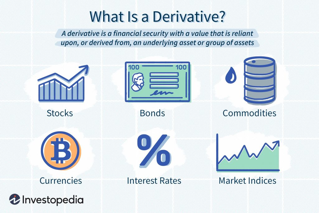 derivativak-definicio