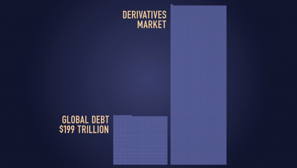 derivativak-piaci-kapitalizacio