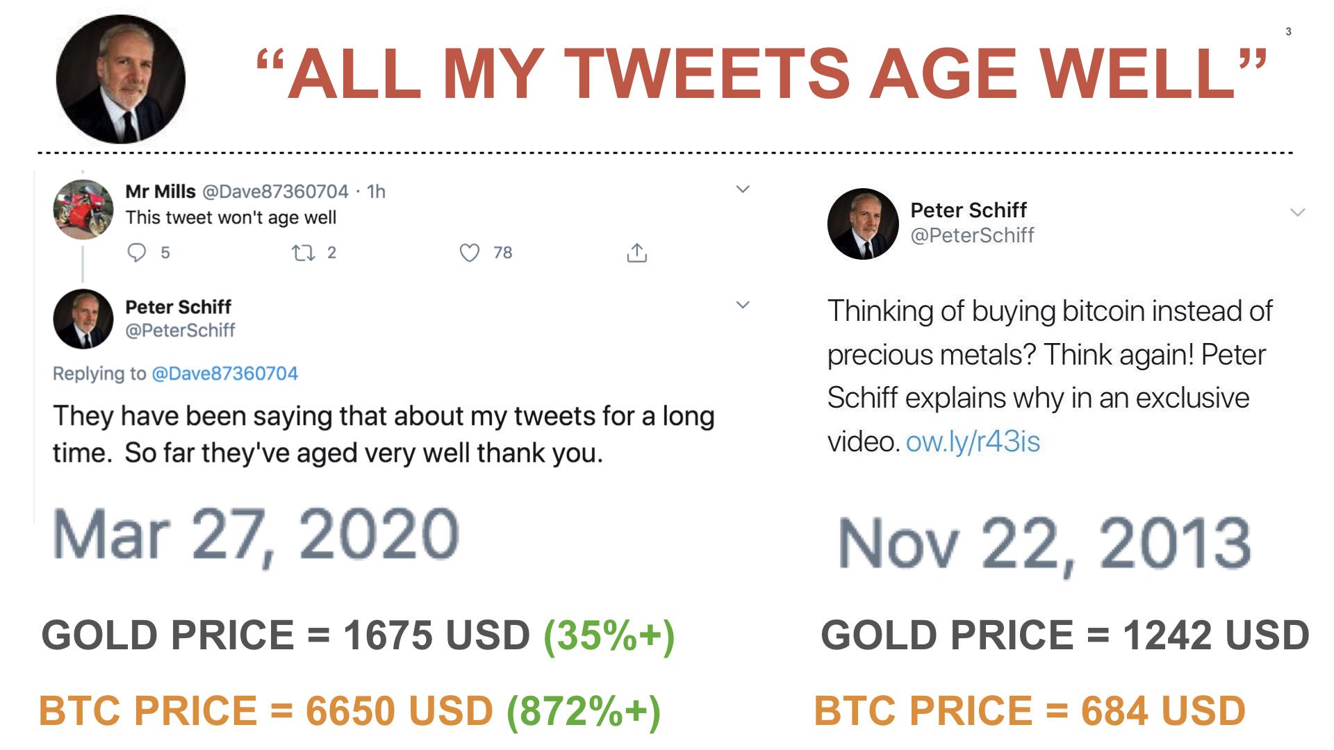 Peter Schiff bitcoin twitter