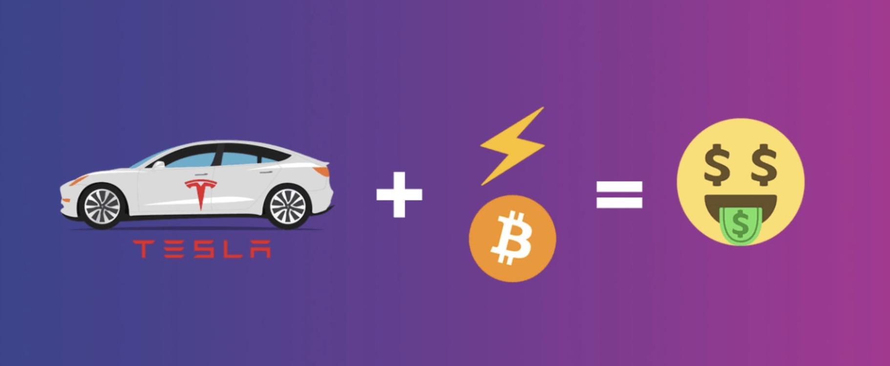 Tesla bitcoin befektetés I Cryptofalka