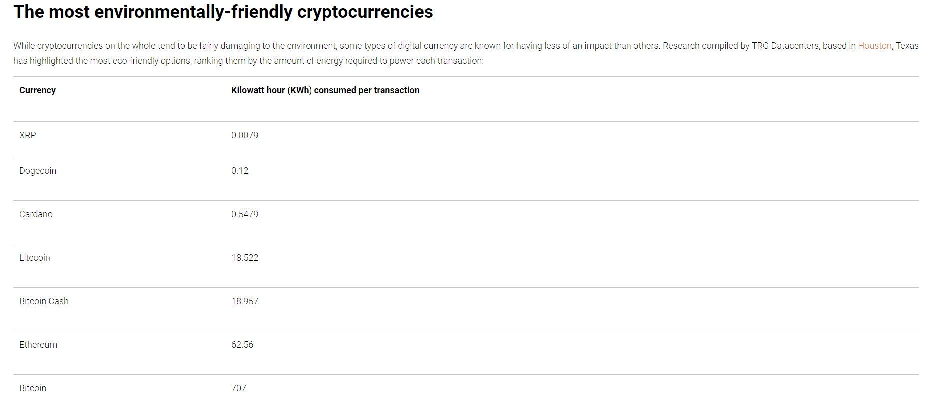 Kriptovaluta áramfogyasztás I Cryptofalka