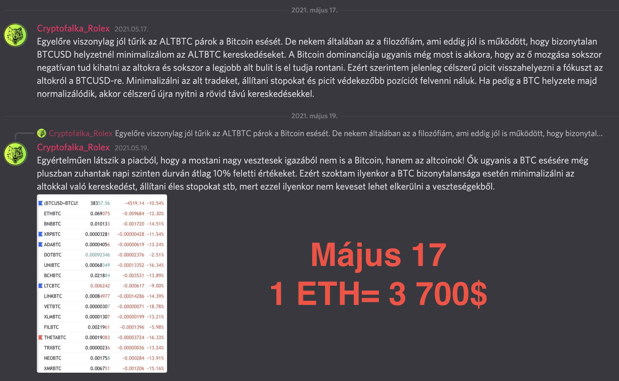 bitcoin trader hdl hogyan kereskednek a bitcoinokkal