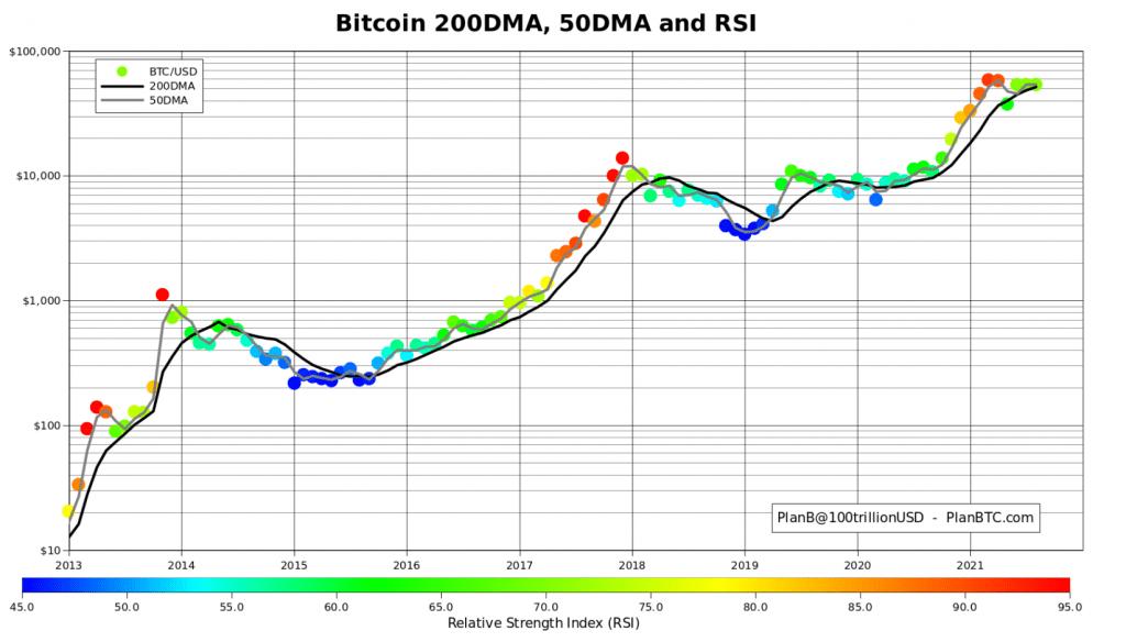 Bitcoin,kriptovaluta,btc