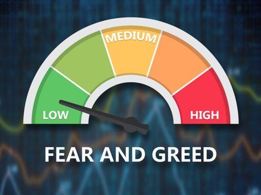 FearAndGreedBitcoin-index