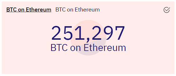 number-of-btc-on-ethereum