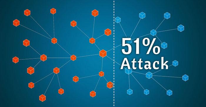 51%-os blokklánc támadás | Cryptofalka