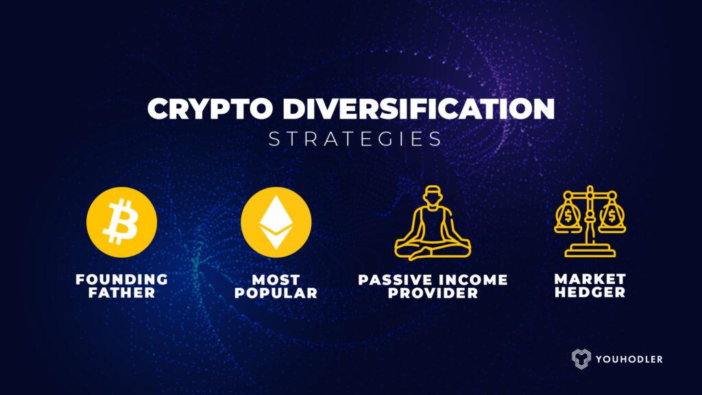 crypto portfolio diversification   Cryptofalka