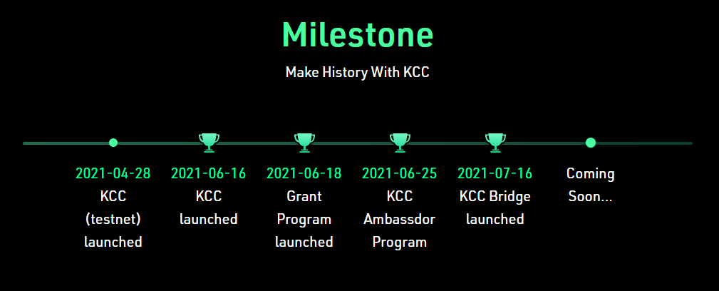 kcc-milestones