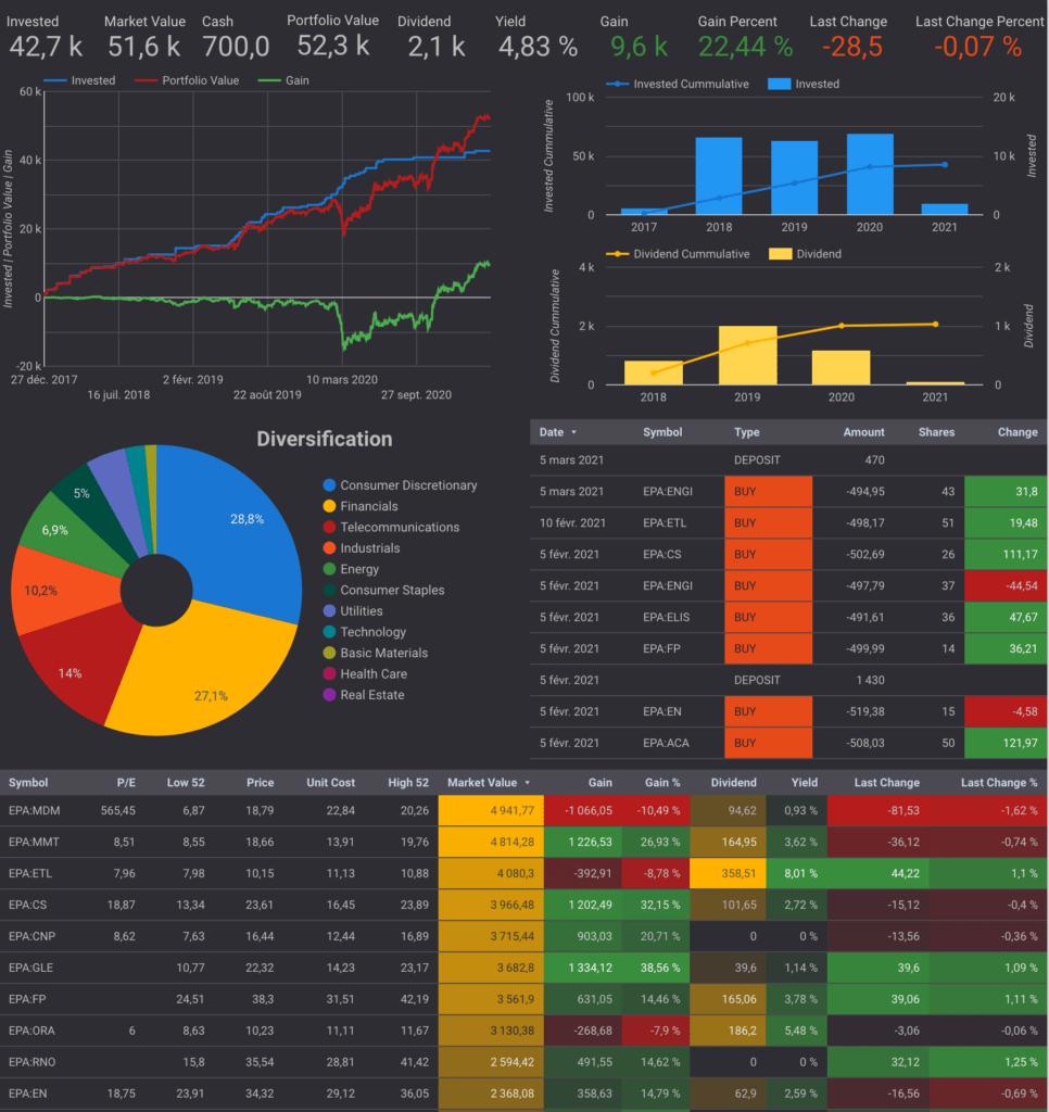 portfolio tracker   Cryptofalka