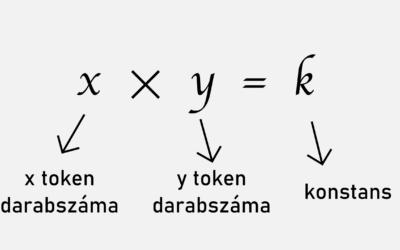 Decentralizált tőzsdék működése – Konstans szorzat formula