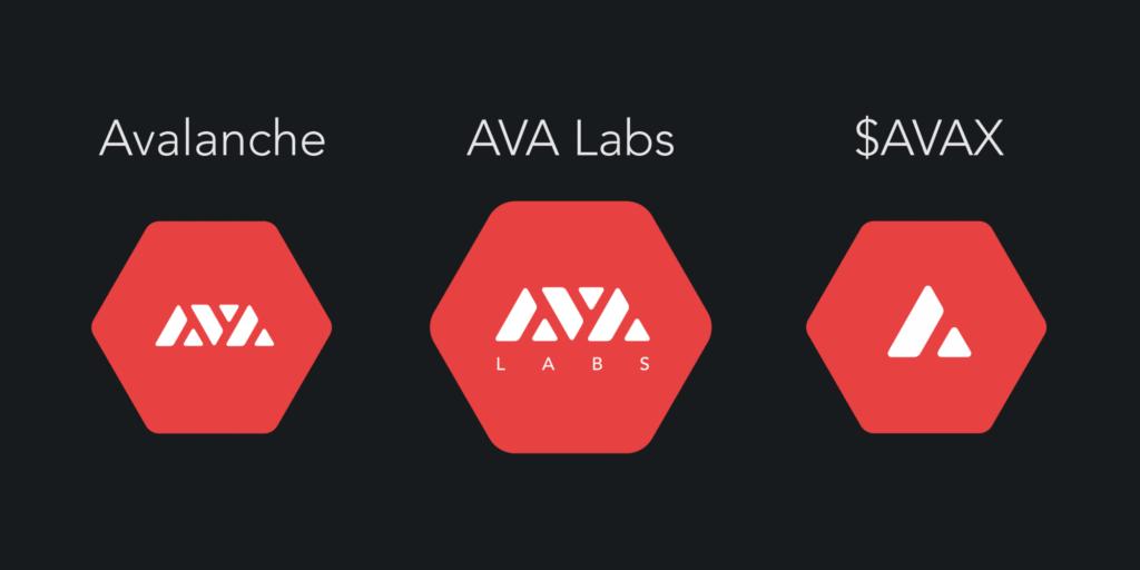 Mi az Avalanche (AVAX) és hogyan működik?