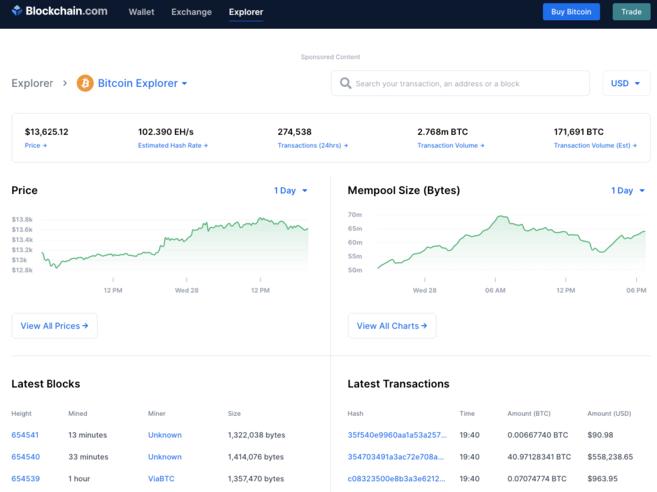 blockchain.com | Cryptofalka
