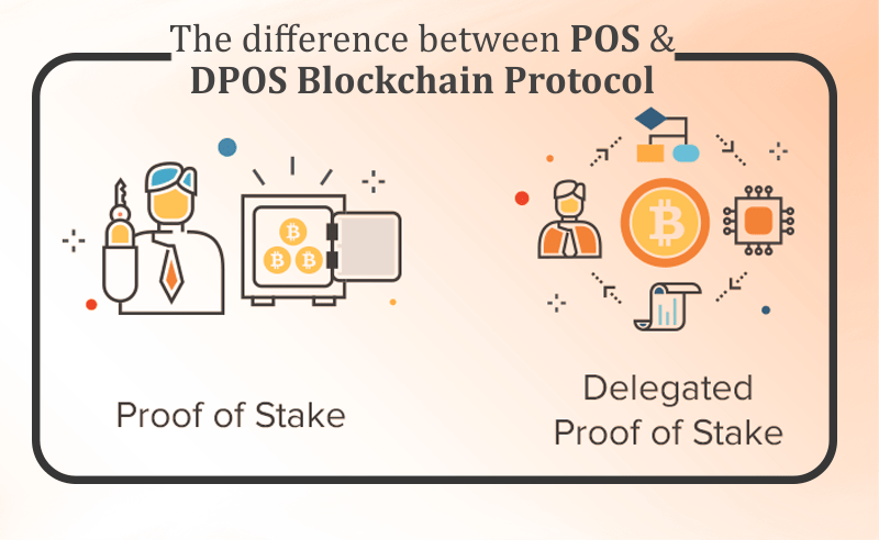 tron delegated proof of stake | Cryptofalka